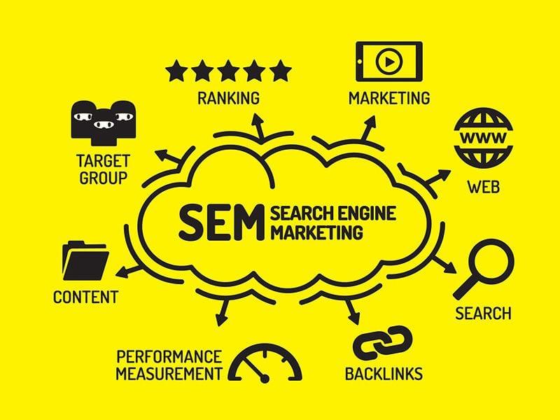 SEM คืออะไร สำคัญอย่างไร